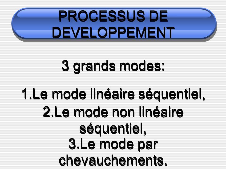 PROCESSUS DE DEVELOPPEMENT 3 grands modes: 1.Le mode linéaire séquentiel, 2.Le mode non linéaire séquentiel, 3.Le mode par chevauchements.
