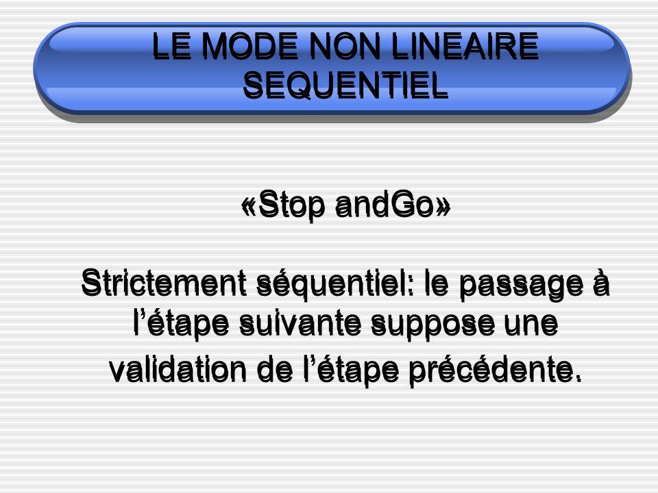 LE MODE NON LINEAIRE SEQUENTIEL «Stop andGo» Strictement séquentiel: le passage à létape suivante suppose une validation de létape précédente.