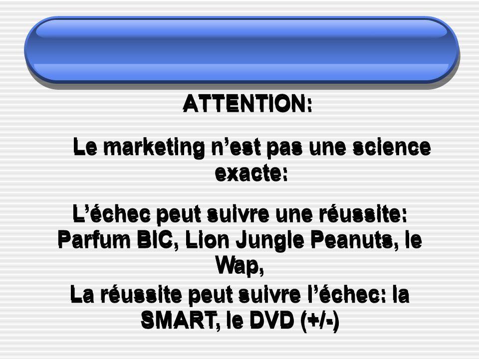 ATTENTION: Le marketing nest pas une science exacte: Léchec peut suivre une réussite: Parfum BIC, Lion Jungle Peanuts, le Wap, La réussite peut suivre léchec: la SMART, le DVD (+/-)
