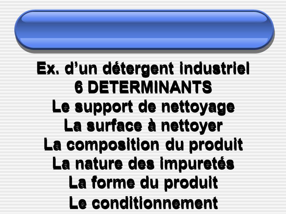 Ex. dun détergent industriel 6 DETERMINANTS Le support de nettoyage La surface à nettoyer La composition du produit La nature des impuretés La forme d
