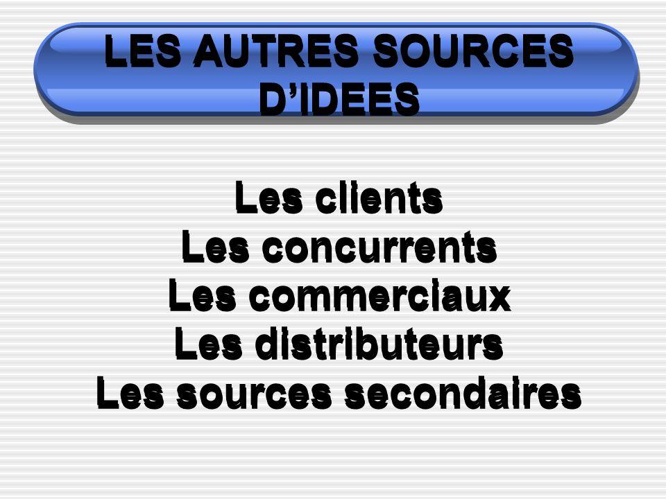 LES AUTRES SOURCES DIDEES Les clients Les concurrents Les commerciaux Les distributeurs Les sources secondaires