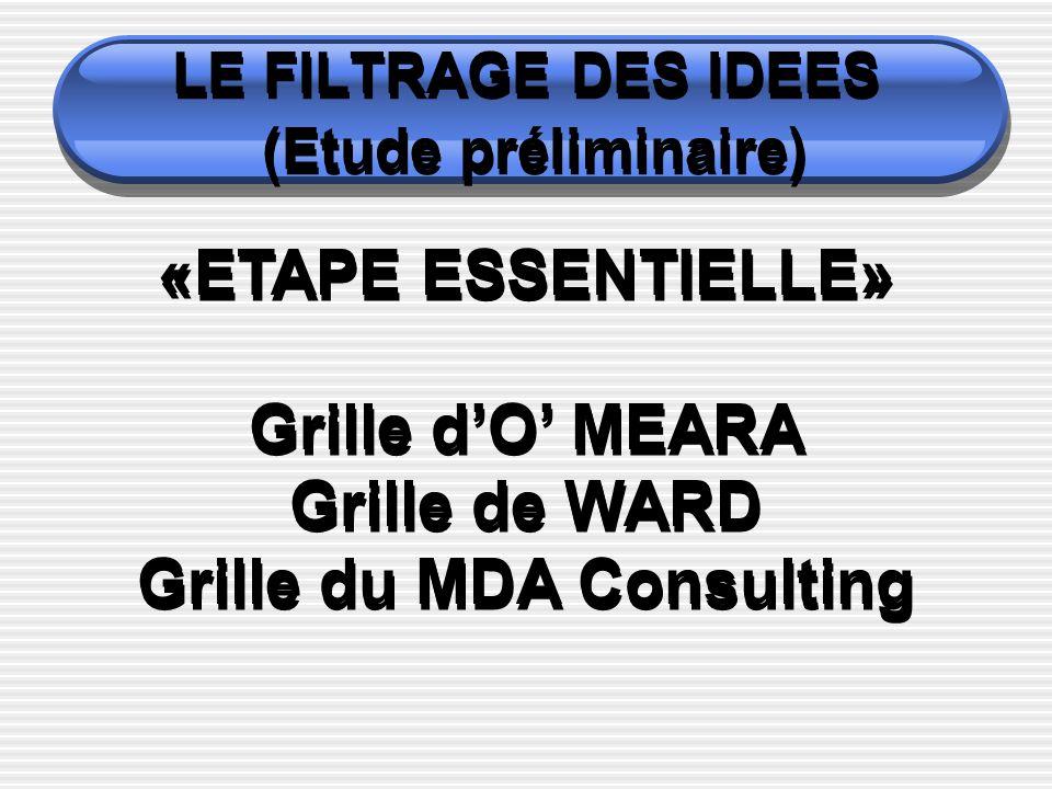 LE FILTRAGE DES IDEES (Etude préliminaire) «ETAPE ESSENTIELLE» Grille dO MEARA Grille de WARD Grille du MDA Consulting