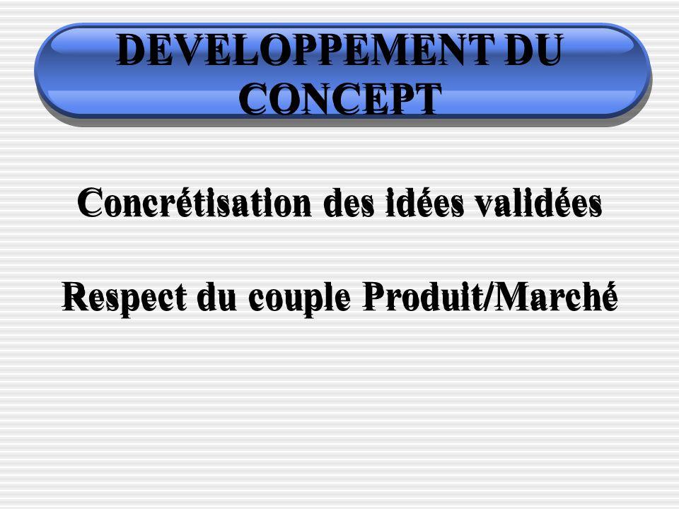 DEVELOPPEMENT DU CONCEPT Concrétisation des idées validées Respect du couple Produit/Marché