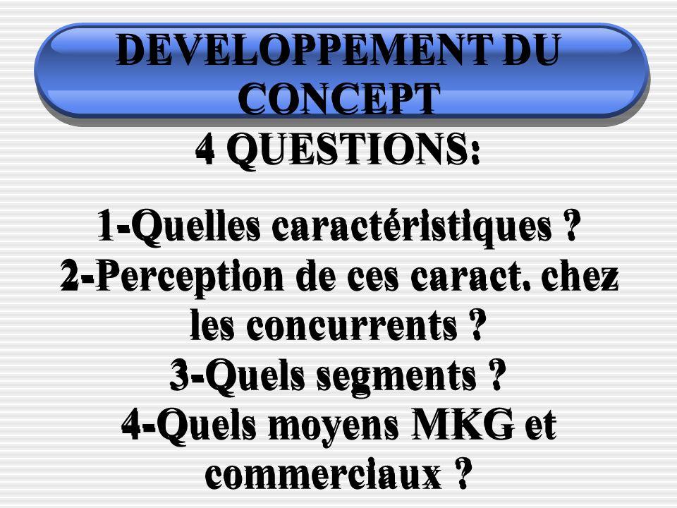 4 QUESTIONS: 1-Quelles caractéristiques ? 2-Perception de ces caract. chez les concurrents ? 3-Quels segments ? 4-Quels moyens MKG et commerciaux ? DE