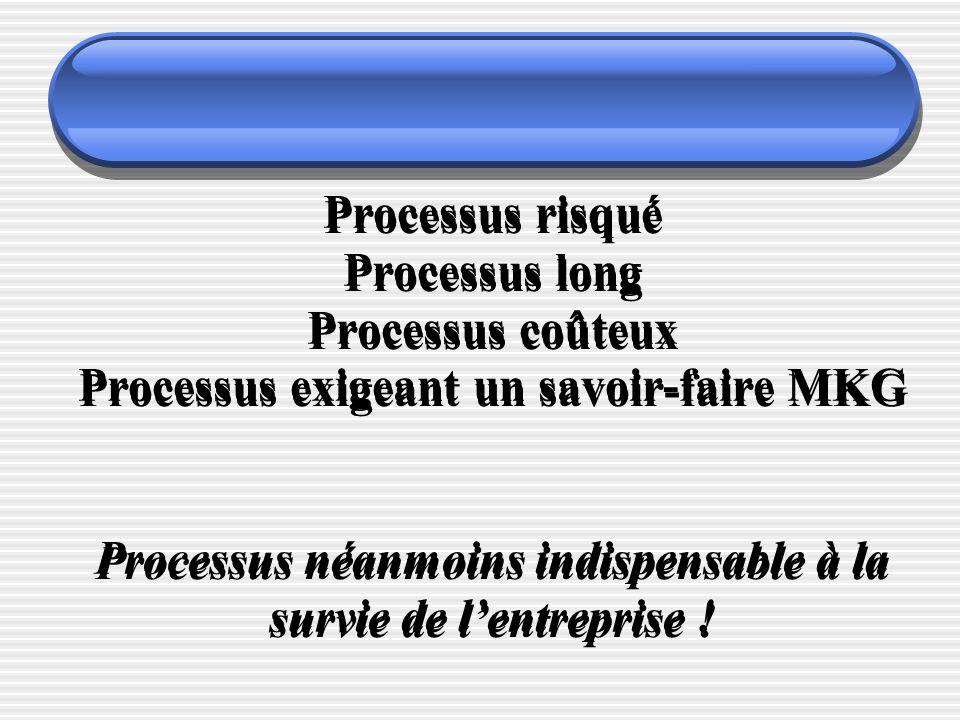Processus risqué Processus long Processus coûteux Processus exigeant un savoir-faire MKG Processus néanmoins indispensable à la survie de lentreprise !
