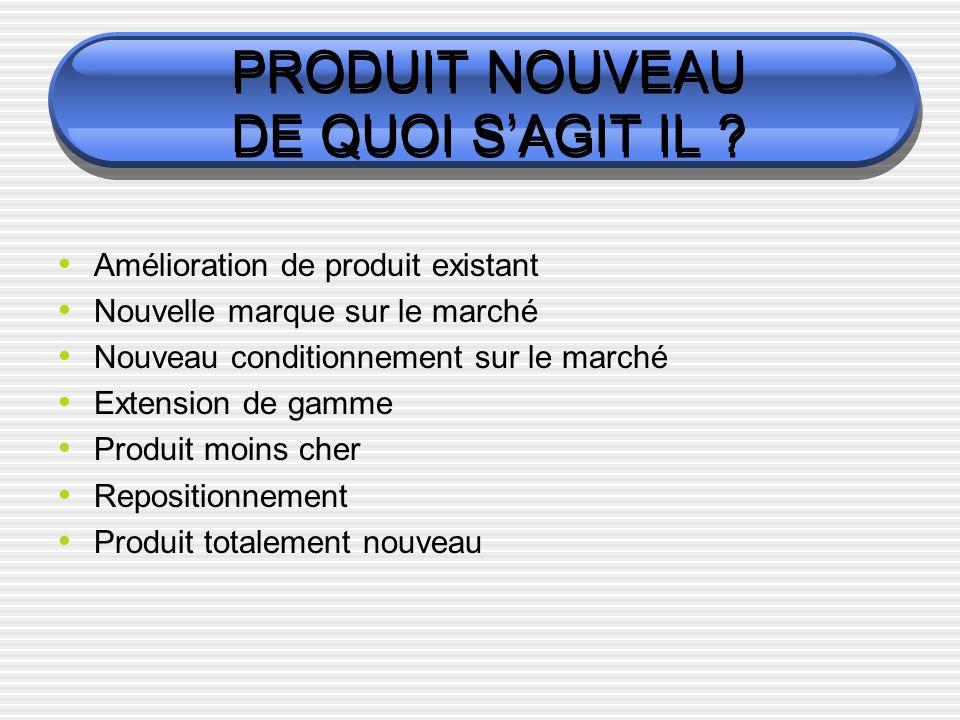 PRODUIT NOUVEAU DE QUOI SAGIT IL ? Amélioration de produit existant Nouvelle marque sur le marché Nouveau conditionnement sur le marché Extension de g