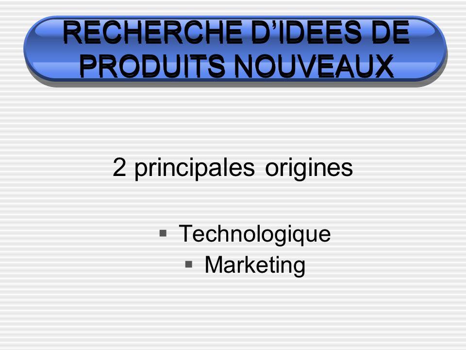 RECHERCHE DIDEES DE PRODUITS NOUVEAUX 2 principales origines Technologique Marketing