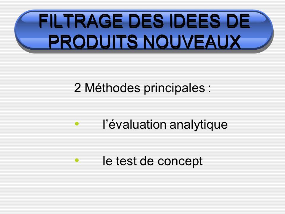 FILTRAGE DES IDEES DE PRODUITS NOUVEAUX 2 Méthodes principales : lévaluation analytique le test de concept