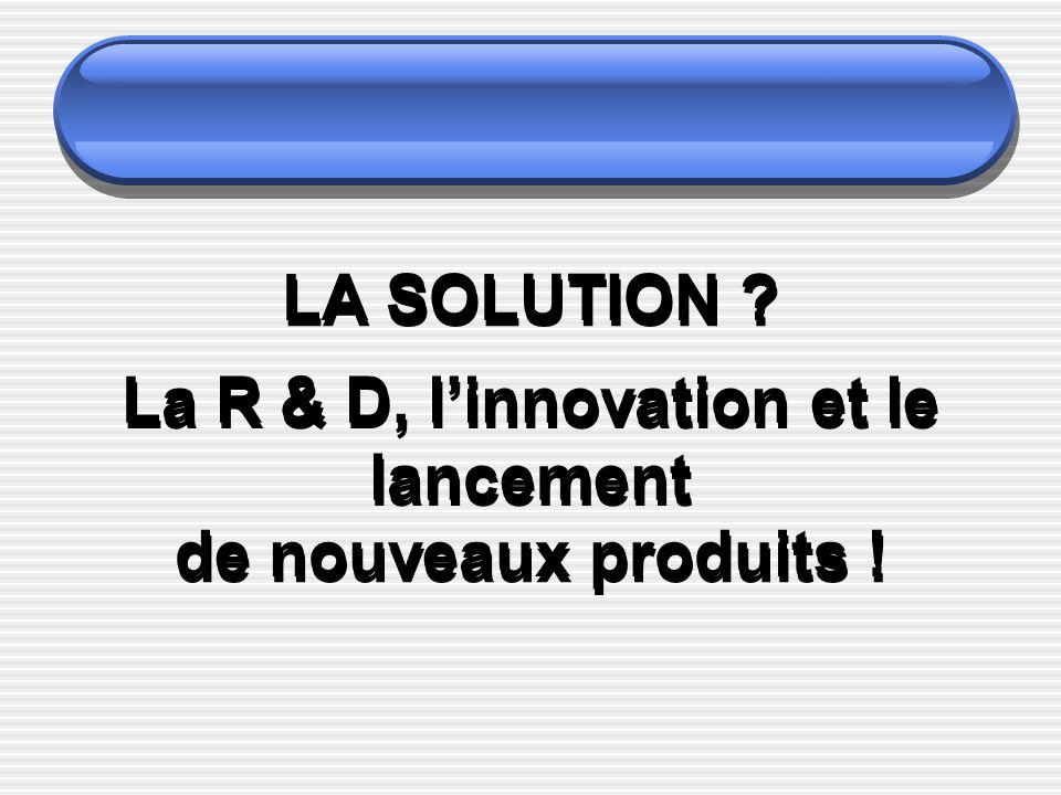 LA SOLUTION ? La R & D, linnovation et le lancement de nouveaux produits !