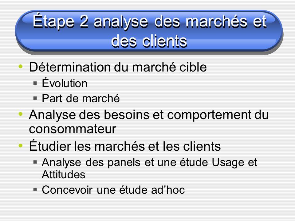 Étape 2 analyse des marchés et des clients Détermination du marché cible Évolution Part de marché Analyse des besoins et comportement du consommateur Étudier les marchés et les clients Analyse des panels et une étude Usage et Attitudes Concevoir une étude adhoc