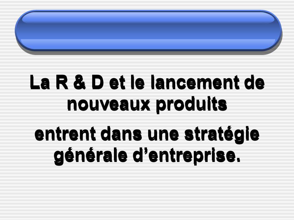 Décisions relatives à la stratégie de produits Assortiment et Gammes de produits Cycle vie des produits Développement de nouveaux produits Attributs des produits