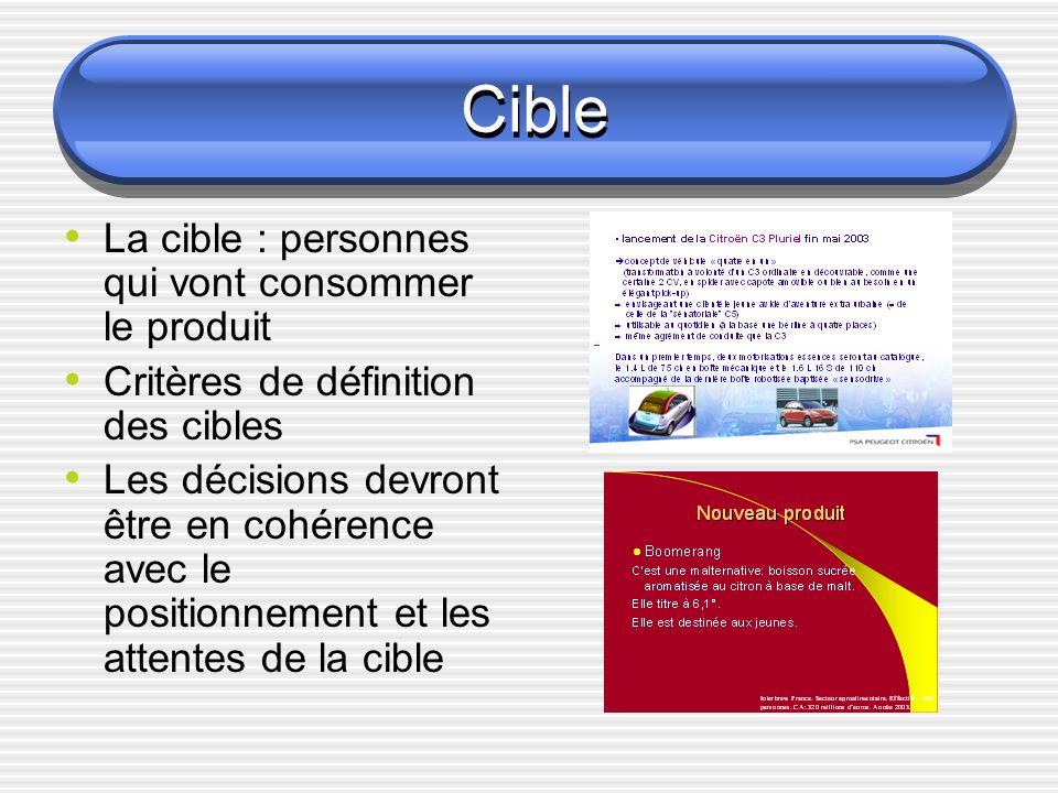 Cible La cible : personnes qui vont consommer le produit Critères de définition des cibles Les décisions devront être en cohérence avec le positionnement et les attentes de la cible
