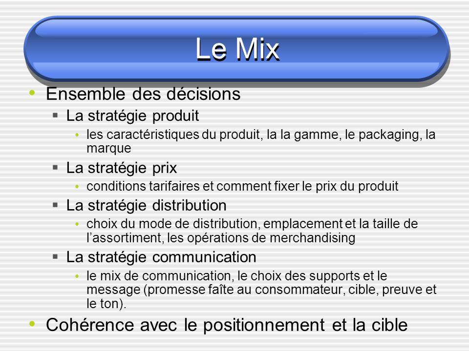 Le Mix Ensemble des décisions La stratégie produit les caractéristiques du produit, la la gamme, le packaging, la marque La stratégie prix conditions