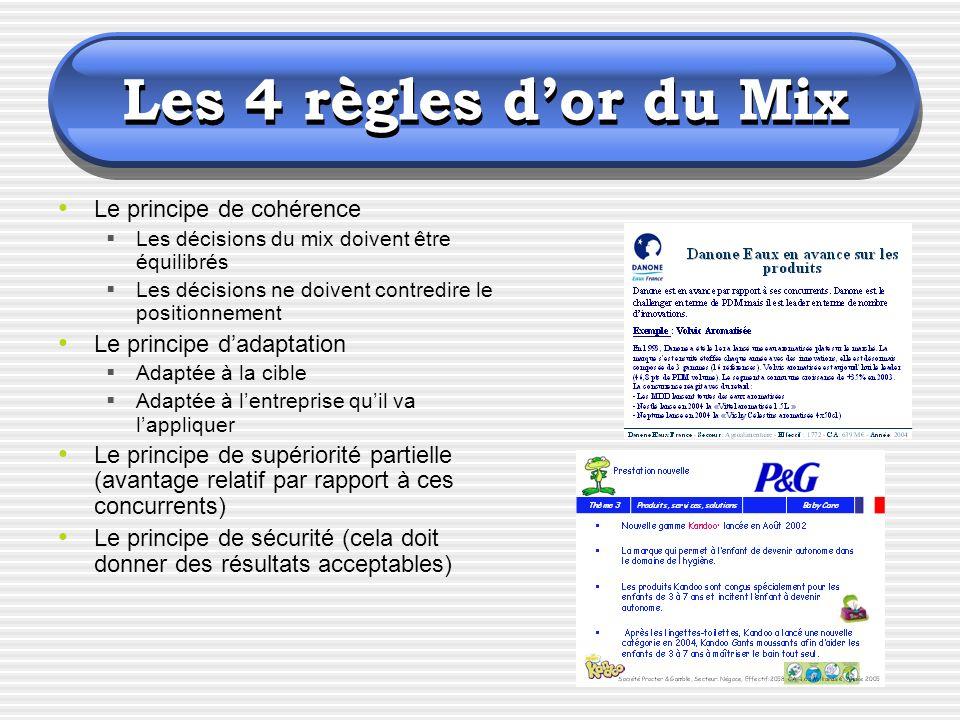 Les 4 règles dor du Mix Le principe de cohérence Les décisions du mix doivent être équilibrés Les décisions ne doivent contredire le positionnement Le