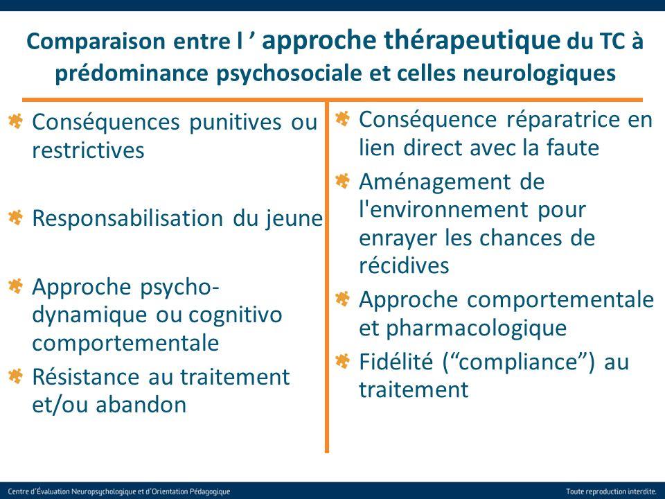 37 Conséquences punitives ou restrictives Responsabilisation du jeune Approche psycho- dynamique ou cognitivo comportementale Résistance au traitement