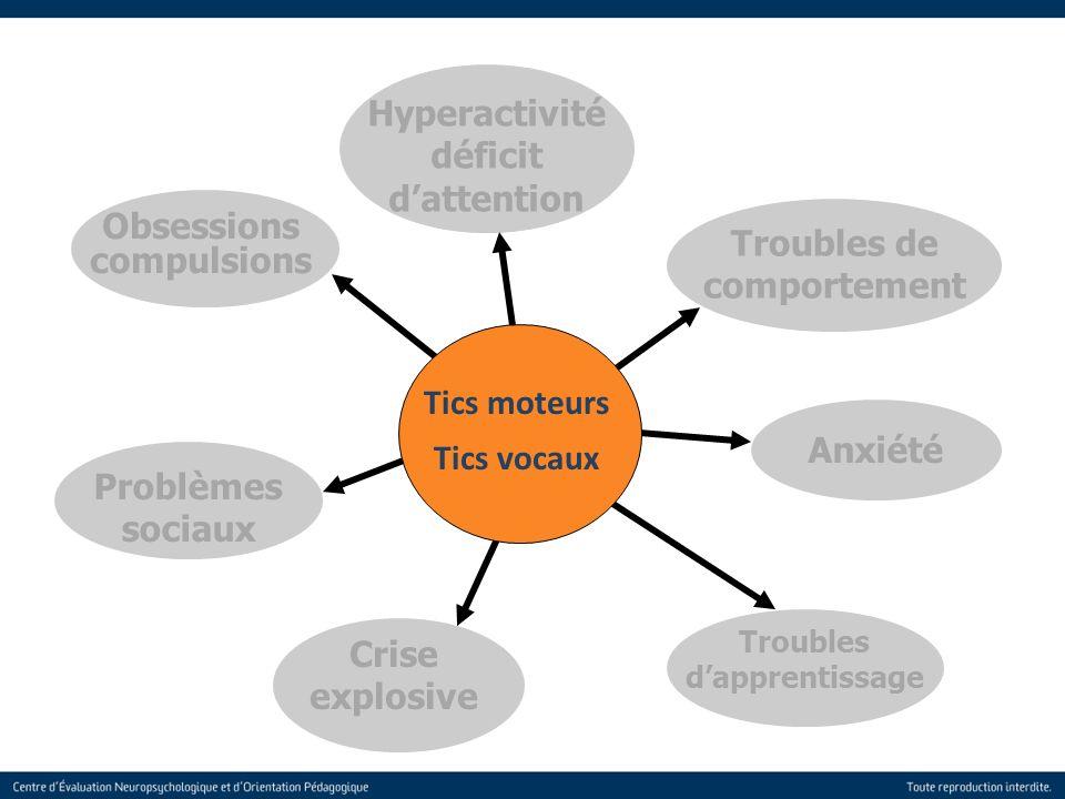 5 Tics moteurs Tics vocaux Troubles de comportement Obsessions compulsions Anxiété Troubles dapprentissage Crise explosive Problèmes sociaux Hyperacti