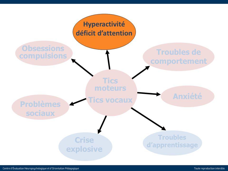 7 Tics moteurs Tics vocaux Troubles de comportement Obsessions compulsions Anxiété Troubles dapprentissage Crise explosive Problèmes sociaux Hyperacti