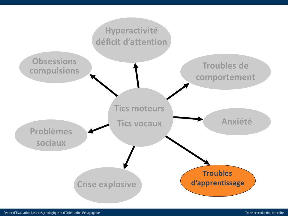 9 Troubles de comportement Obsessions compulsions Anxiété Troubles dapprentissage Crise explosive Problèmes sociaux Hyperactivité déficit dattention T