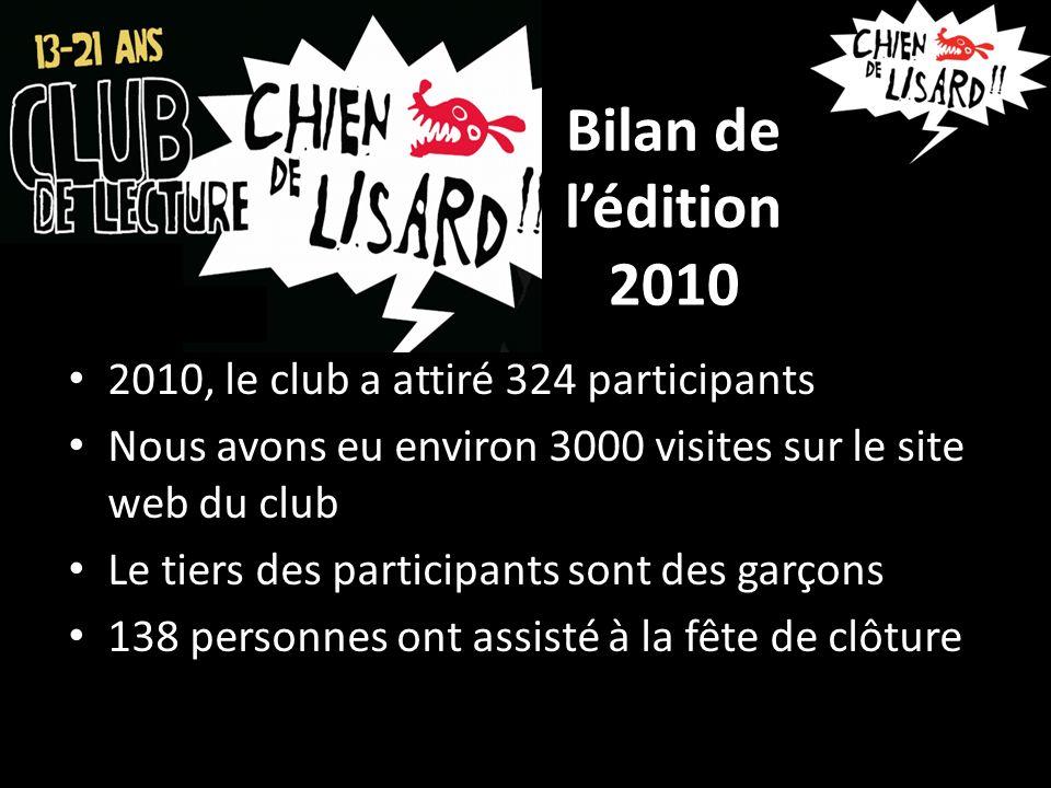 Bilan de lédition 2010 2010, le club a attiré 324 participants Nous avons eu environ 3000 visites sur le site web du club Le tiers des participants so