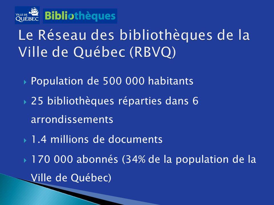 Population de 500 000 habitants 25 bibliothèques réparties dans 6 arrondissements 1.4 millions de documents 170 000 abonnés (34% de la population de l