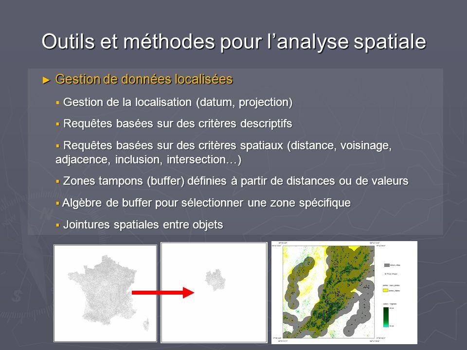 Outils et méthodes pour lanalyse spatiale Gestion de données localisées Gestion de données localisées Gestion de la localisation (datum, projection) Requêtes basées sur des critères descriptifs Requêtes basées sur des critères descriptifs Requêtes basées sur des critères spatiaux (distance, voisinage, adjacence, inclusion, intersection…) Requêtes basées sur des critères spatiaux (distance, voisinage, adjacence, inclusion, intersection…) Zones tampons (buffer) définies à partir de distances ou de valeurs Zones tampons (buffer) définies à partir de distances ou de valeurs Algèbre de buffer pour sélectionner une zone spécifique Algèbre de buffer pour sélectionner une zone spécifique Jointures spatiales entre objets Jointures spatiales entre objets