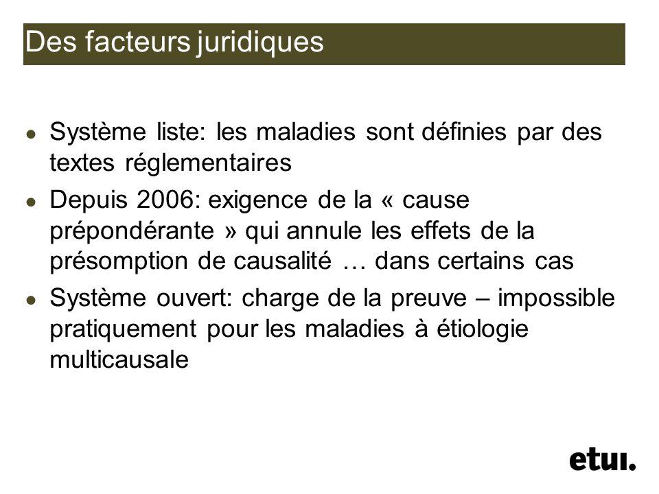 Des facteurs juridiques Système liste: les maladies sont définies par des textes réglementaires Depuis 2006: exigence de la « cause prépondérante » qu