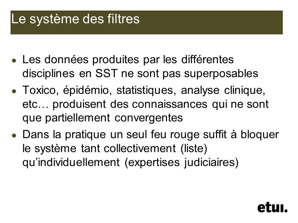 Le système des filtres Les données produites par les différentes disciplines en SST ne sont pas superposables Toxico, épidémio, statistiques, analyse