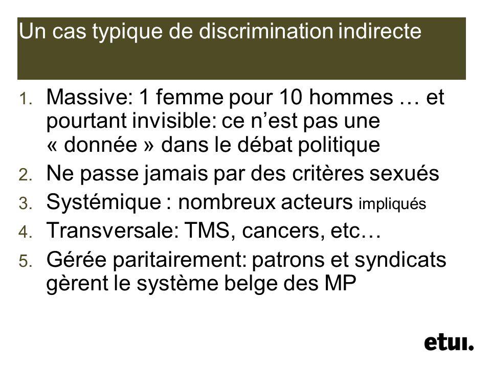 Un cas typique de discrimination indirecte 1. Massive: 1 femme pour 10 hommes … et pourtant invisible: ce nest pas une « donnée » dans le débat politi