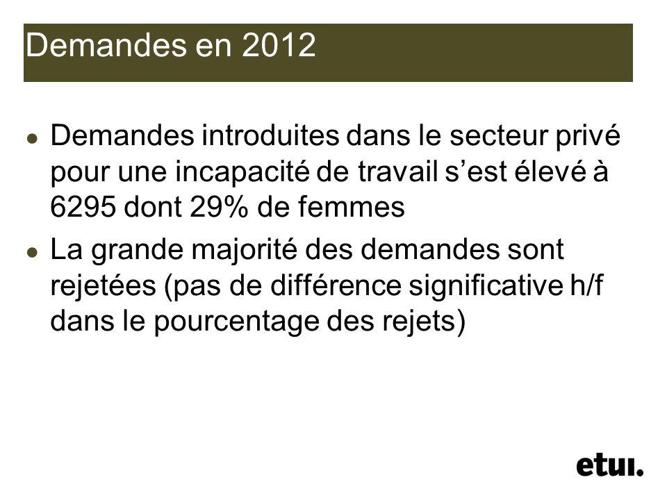 Demandes en 2012 Demandes introduites dans le secteur privé pour une incapacité de travail sest élevé à 6295 dont 29% de femmes La grande majorité des