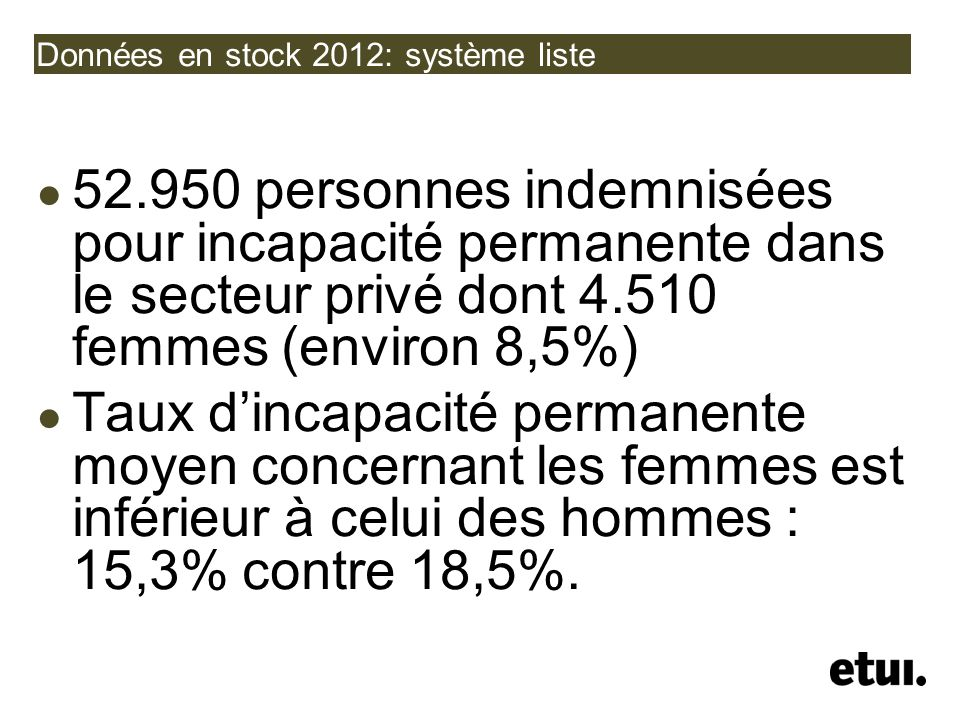 Données en stock 2012: système liste 52.950 personnes indemnisées pour incapacité permanente dans le secteur privé dont 4.510 femmes (environ 8,5%) Ta