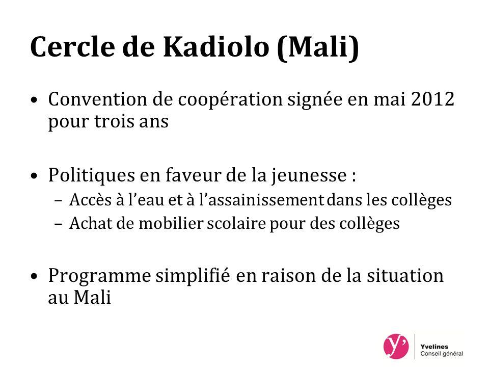 Cercle de Kadiolo (Mali) Convention de coopération signée en mai 2012 pour trois ans Politiques en faveur de la jeunesse : –Accès à leau et à lassainissement dans les collèges –Achat de mobilier scolaire pour des collèges Programme simplifié en raison de la situation au Mali