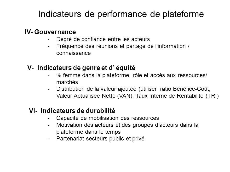 IV- Gouvernance -Degré de confiance entre les acteurs -Fréquence des réunions et partage de linformation / connaissance V- Indicateurs de genre et d é
