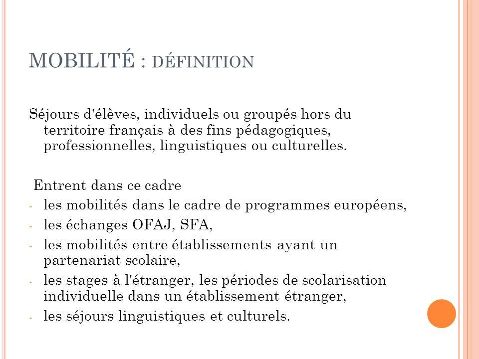 MOBILITÉ : DÉFINITION Séjours d élèves, individuels ou groupés hors du territoire français à des fins pédagogiques, professionnelles, linguistiques ou culturelles.
