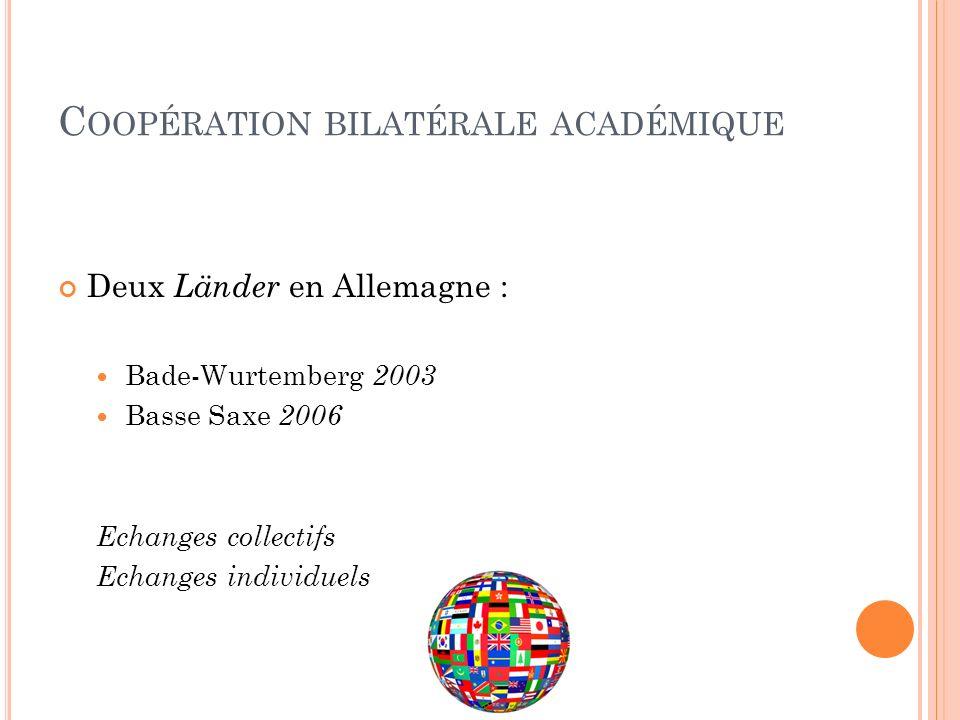 C OOPÉRATION BILATÉRALE ACADÉMIQUE Deux Länder en Allemagne : Bade-Wurtemberg 2003 Basse Saxe 2006 Echanges collectifs Echanges individuels