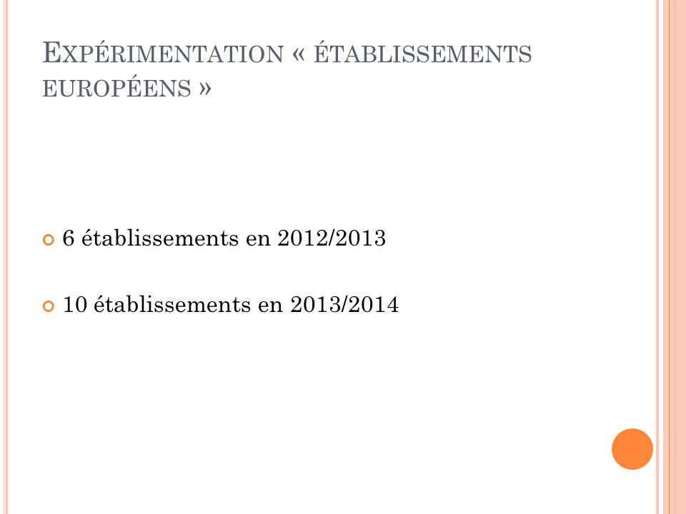 E XPÉRIMENTATION « ÉTABLISSEMENTS EUROPÉENS » 6 établissements en 2012/2013 10 établissements en 2013/2014