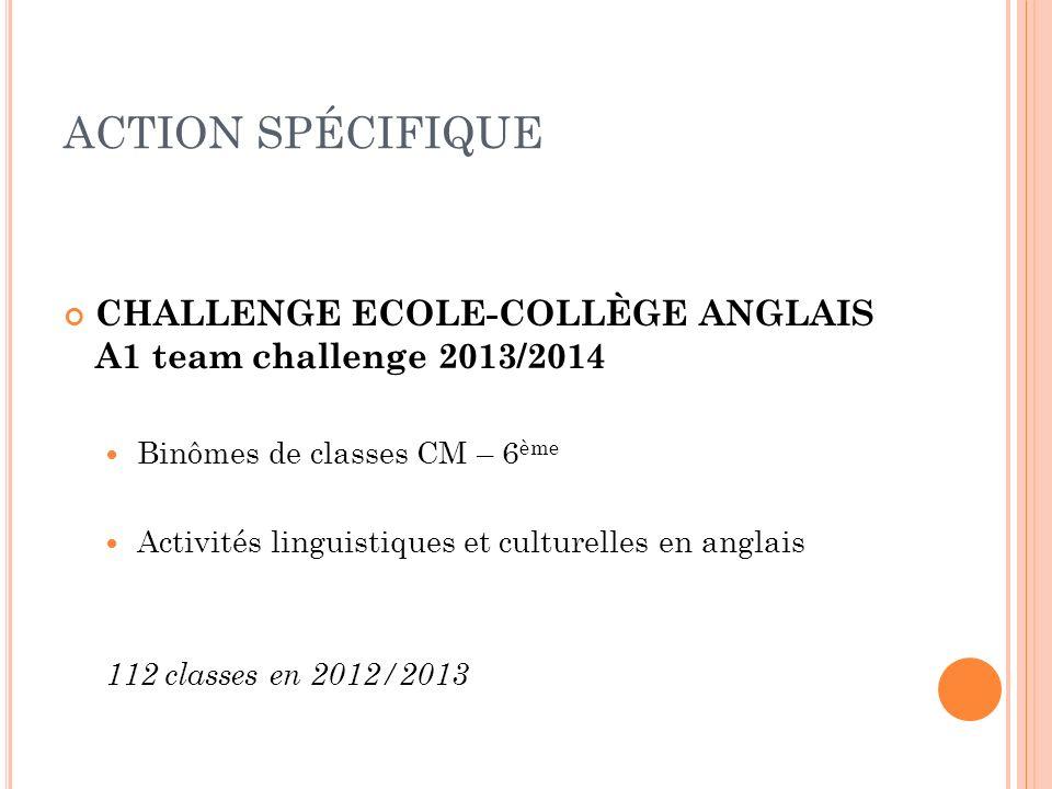 ACTION SPÉCIFIQUE CHALLENGE ECOLE-COLLÈGE ANGLAIS A1 team challenge 2013/2014 Binômes de classes CM – 6 ème Activités linguistiques et culturelles en anglais 112 classes en 2012/2013