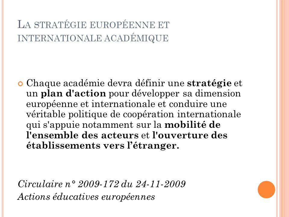 L A STRATÉGIE EUROPÉENNE ET INTERNATIONALE ACADÉMIQUE Chaque académie devra définir une stratégie et un plan d action pour développer sa dimension européenne et internationale et conduire une véritable politique de coopération internationale qui s appuie notamment sur la mobilité de l ensemble des acteurs et l ouverture des établissements vers létranger.