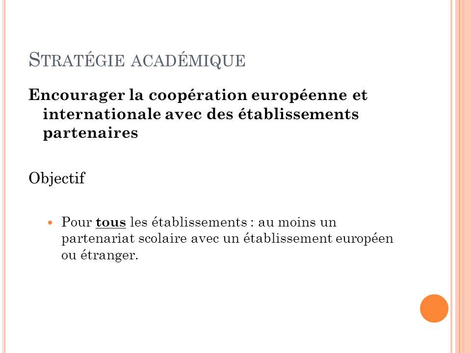 S TRATÉGIE ACADÉMIQUE Encourager la coopération européenne et internationale avec des établissements partenaires Objectif Pour tous les établissements : au moins un partenariat scolaire avec un établissement européen ou étranger.