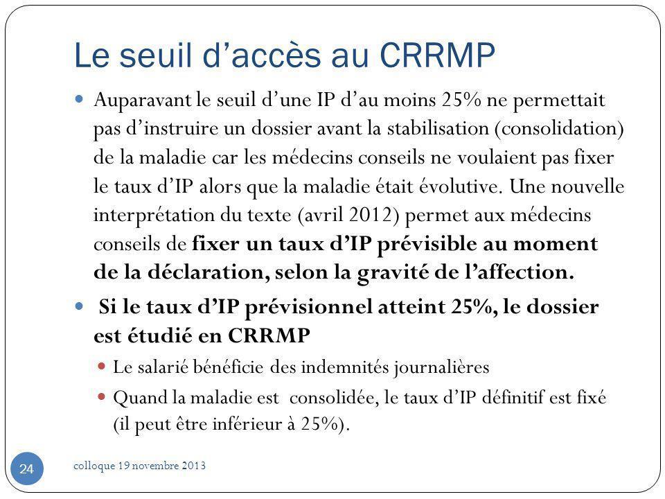Le seuil daccès au CRRMP Auparavant le seuil dune IP dau moins 25% ne permettait pas dinstruire un dossier avant la stabilisation (consolidation) de l