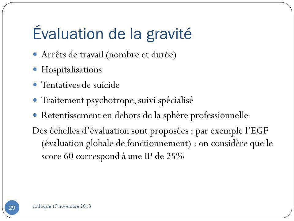 Évaluation de la gravité Arrêts de travail (nombre et durée) Hospitalisations Tentatives de suicide Traitement psychotrope, suivi spécialisé Retentiss