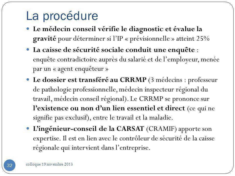 La procédure Le médecin conseil vérifie le diagnostic et évalue la gravité pour déterminer si lIP « prévisionnelle » atteint 25% La caisse de sécurité