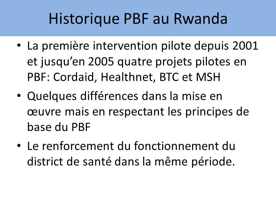 Historique PBF au Rwanda La première intervention pilote depuis 2001 et jusquen 2005 quatre projets pilotes en PBF: Cordaid, Healthnet, BTC et MSH Quelques différences dans la mise en œuvre mais en respectant les principes de base du PBF Le renforcement du fonctionnement du district de santé dans la même période.