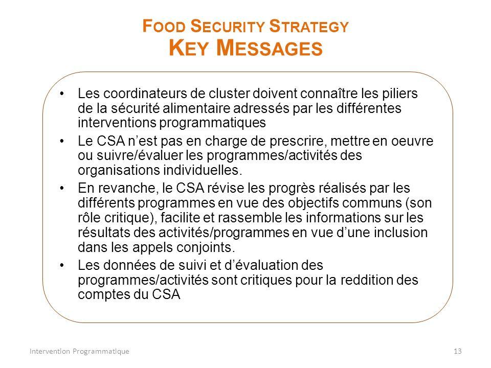 13 F OOD S ECURITY S TRATEGY K EY M ESSAGES Les coordinateurs de cluster doivent connaître les piliers de la sécurité alimentaire adressés par les dif