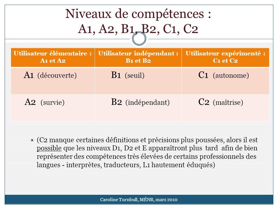 Niveaux de compétences : A1, A2, B1, B2, C1, C2 Caroline Turnbull, MÉNB, mars 2010 (C2 manque certaines définitions et précisions plus poussées, alors il est possible que les niveaux D1, D2 et E apparaîtront plus tard afin de bien représenter des compétences très élevées de certains professionnels des langues - interprètes, traducteurs, L1 hautement éduqués) Utilisateur élémentaire : A1 et A2 Utilisateur indépendant : B1 et B2 Utilisateur expérimenté : C1 et C2 A1 (découverte) B1 (seuil) C1 (autonome) A2 (survie) B2 (indépendant) C2 (maîtrise)