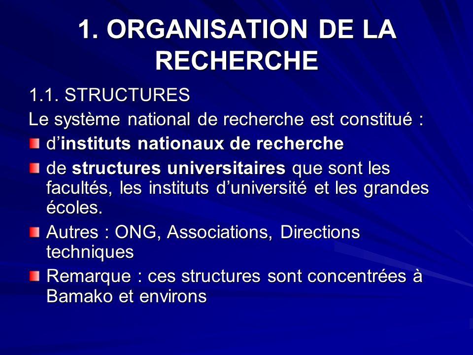 1. ORGANISATION DE LA RECHERCHE 1.1. STRUCTURES Le système national de recherche est constitué : dinstituts nationaux de recherche de structures unive