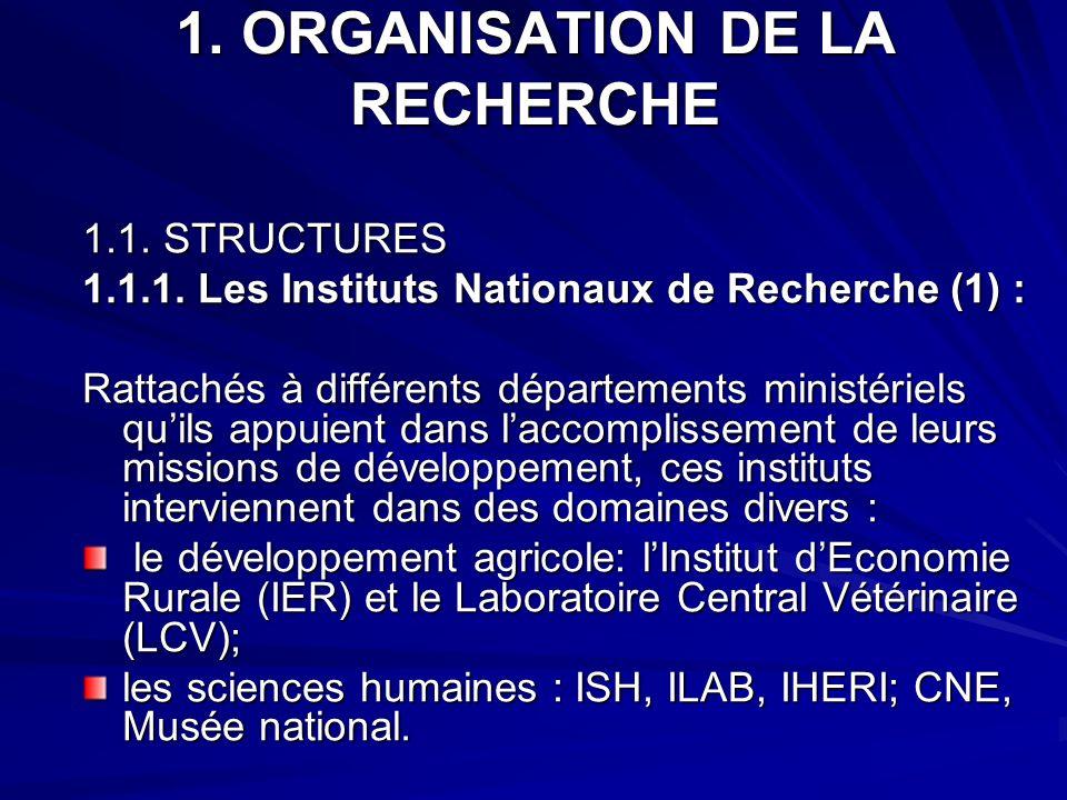 1. ORGANISATION DE LA RECHERCHE 1.1. STRUCTURES 1.1.1. Les Instituts Nationaux de Recherche (1) : Rattachés à différents départements ministériels qui