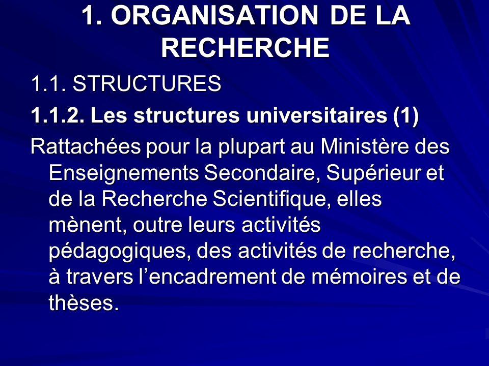 1. ORGANISATION DE LA RECHERCHE 1.1. STRUCTURES 1.1.2. Les structures universitaires (1) Rattachées pour la plupart au Ministère des Enseignements Sec