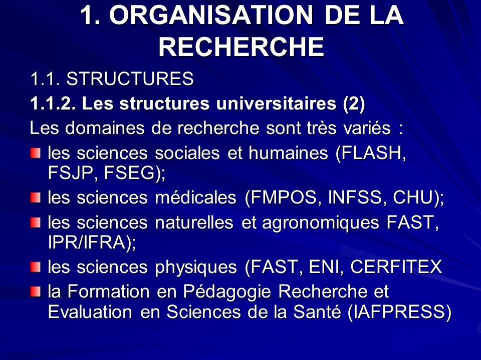 1. ORGANISATION DE LA RECHERCHE 1.1. STRUCTURES 1.1.2. Les structures universitaires (2) Les domaines de recherche sont très variés : les sciences soc