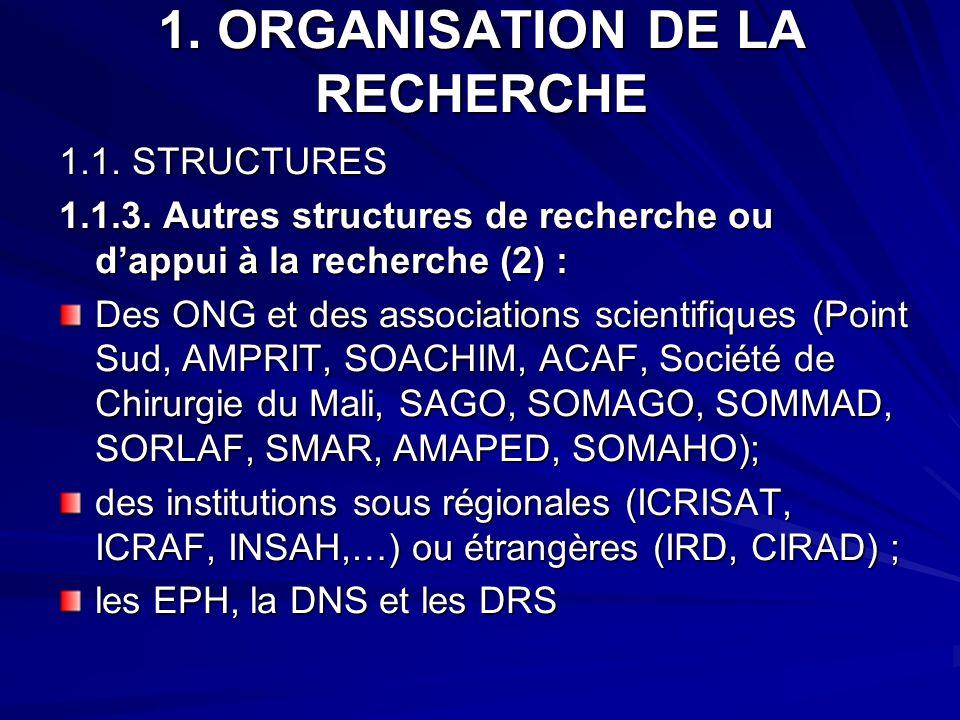 1. ORGANISATION DE LA RECHERCHE 1.1. STRUCTURES 1.1.3. Autres structures de recherche ou dappui à la recherche (2) : Des ONG et des associations scien