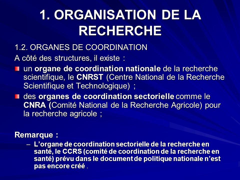 1. ORGANISATION DE LA RECHERCHE 1.2. ORGANES DE COORDINATION A côté des structures, il existe : un organe de coordination nationale de la recherche sc